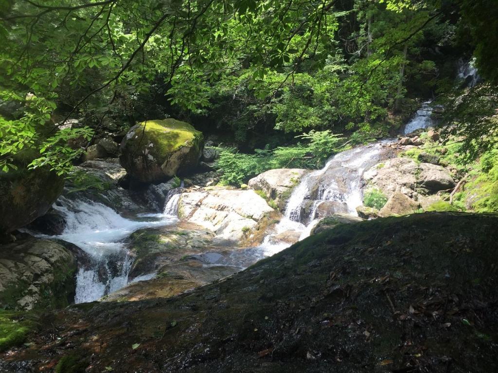 箱状廊下の上部にある連続する滝