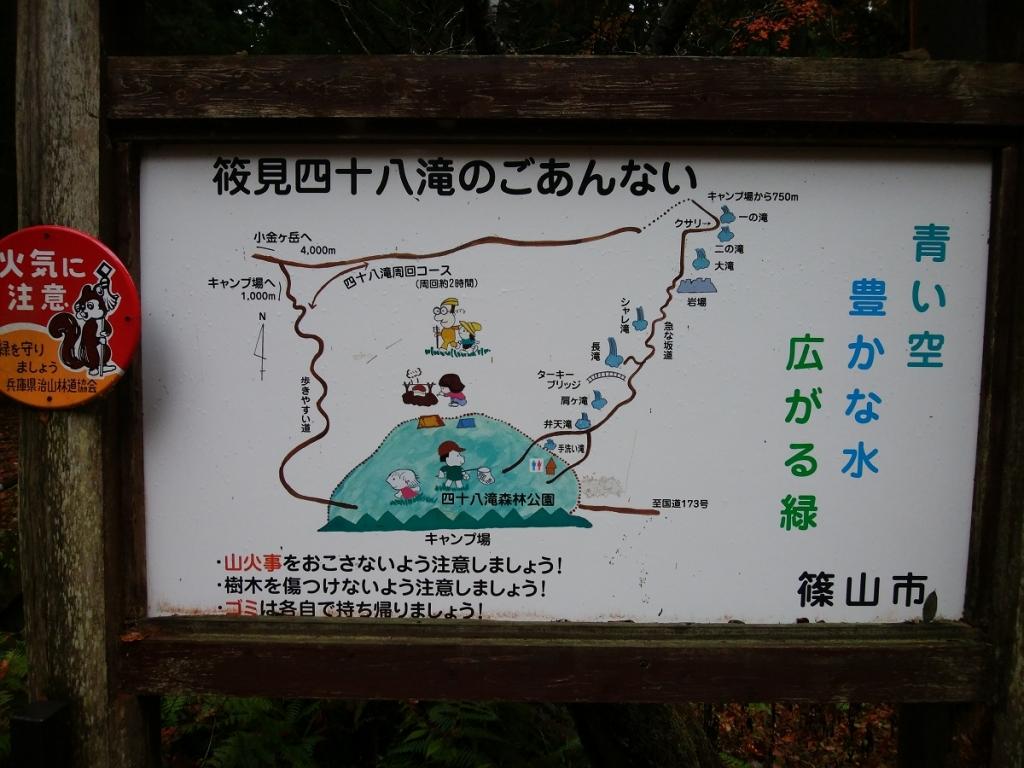 筱見四十八滝の案内版をみて